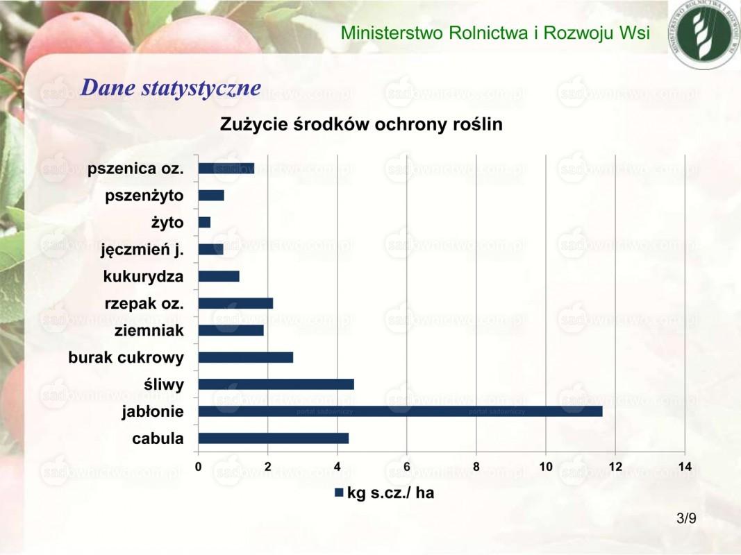 58aa0bcd056f2d Handel nielegalnymi środkami ochrony roślin kwitnie! | Portal ...